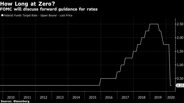 Fed to focus on next steps to save economy – BNNBloomberg.ca